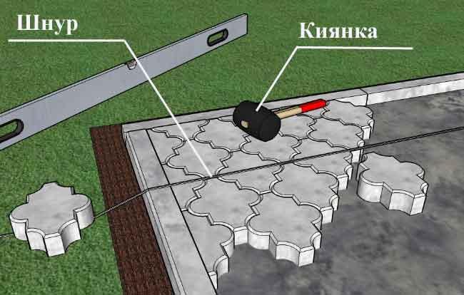 Как сделать тротуарную брусчатку своими руками