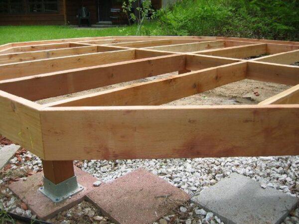 Следующий этап строительства после фундамента - это основание для беседки из бруса.