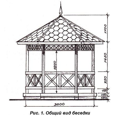 Сначала необходимо сделать чертеж сооружения.