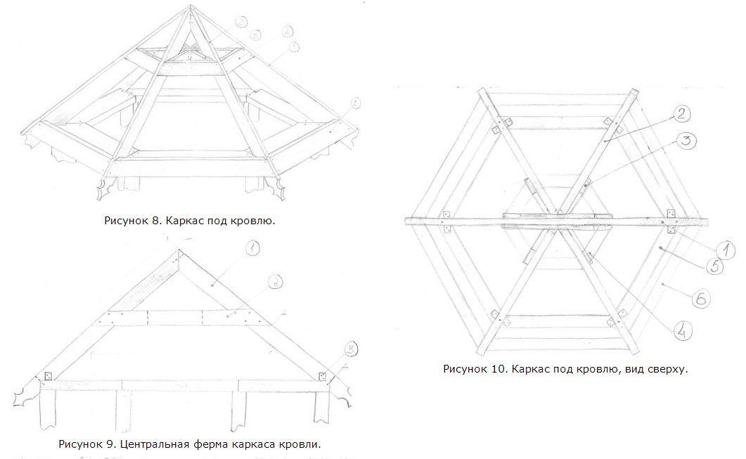Как построить беседку шестигранную беседку