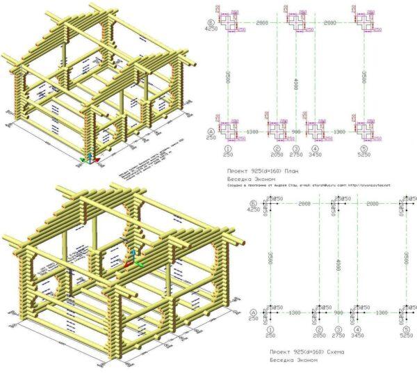Типовой проект, актуальный для строительства на дачном участке