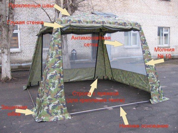 Устройство туристического шатра